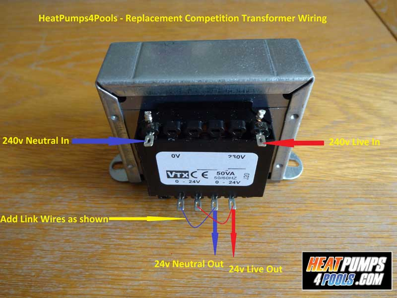 Competition Replacement Transformer