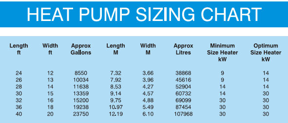 Pump Size Chart Central Air Sizing Chart