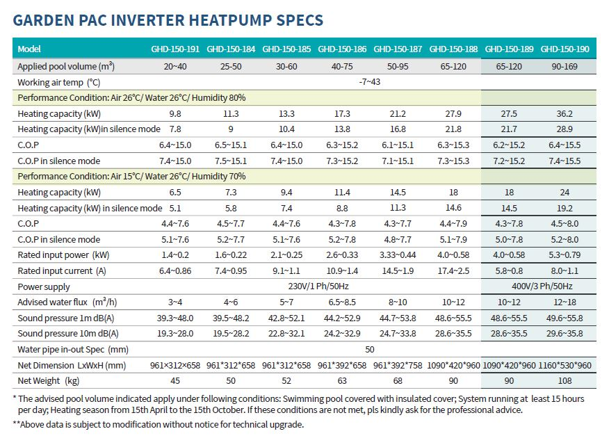 Invertech-technical-specs.jpg
