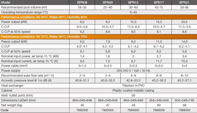 Pioneer Inverter Heat Pumps Specifications