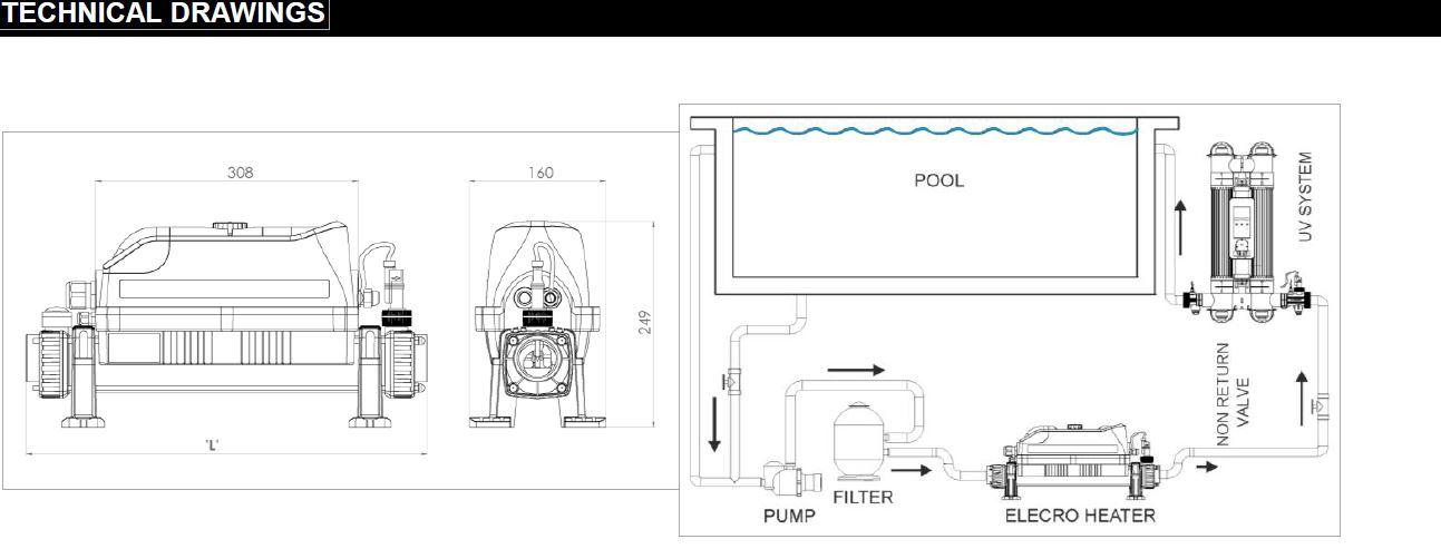 Elecro Evolution 2 Electric Pool Heater Specifications