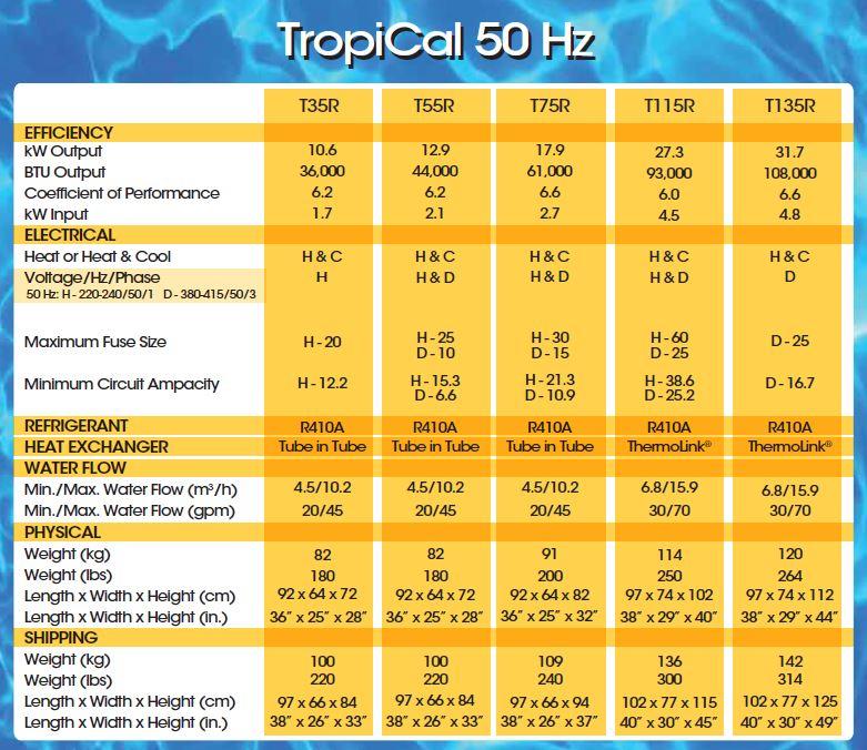 quacal-tropical-specs