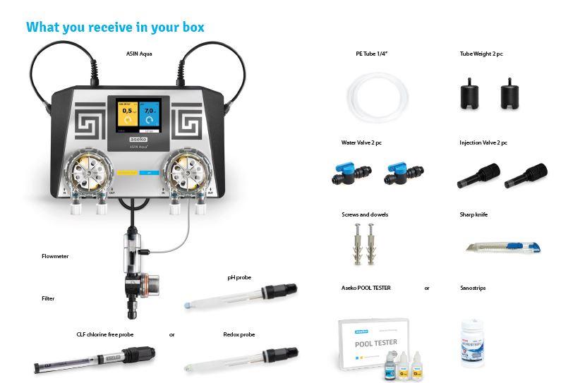 ASIN Aqua Dosing System Box contents