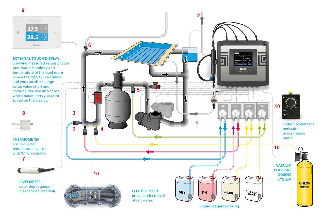asin-aqua-profi-typical-installation.JPG