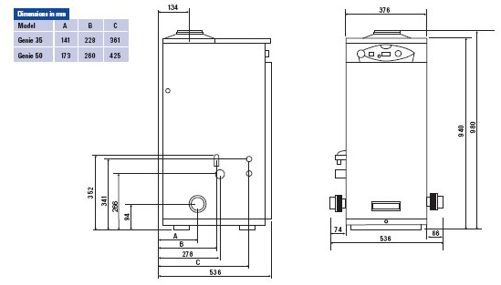 Certikin Genie Condensing Pool Heater / Boiler [Certikin Genie ...