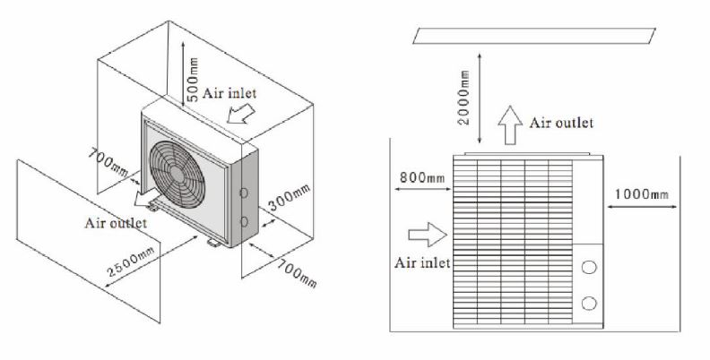 RESOUR Electric Fan Motor Radiator Fan 1873478113 likewise Viewtopic in addition Diagram Car Aircon Air Conditioning Wiring additionally 1zkht 2000 Chevy Low Pressure Air Conditioner 4 3 V6 Auto Trans further Installation Of Swimming Pool Heat Pumps. on condenser wiring diagram