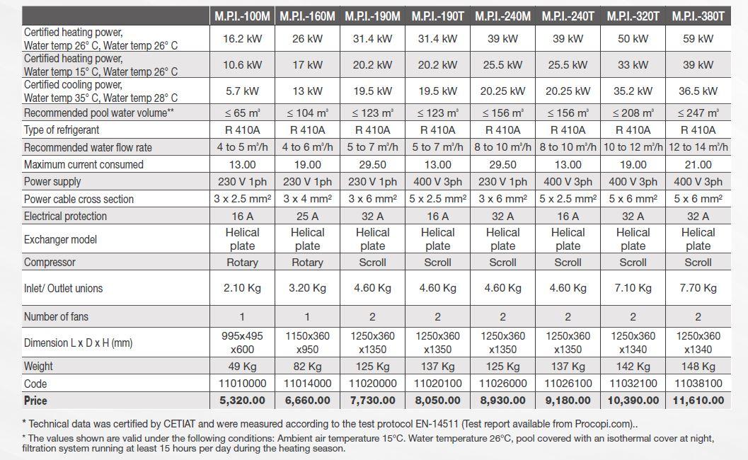 climexel-power-inverter-specifications.JPG