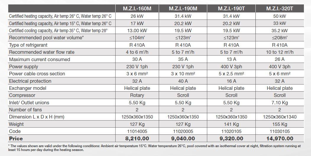 climexel-zubadan-specifications.JPG