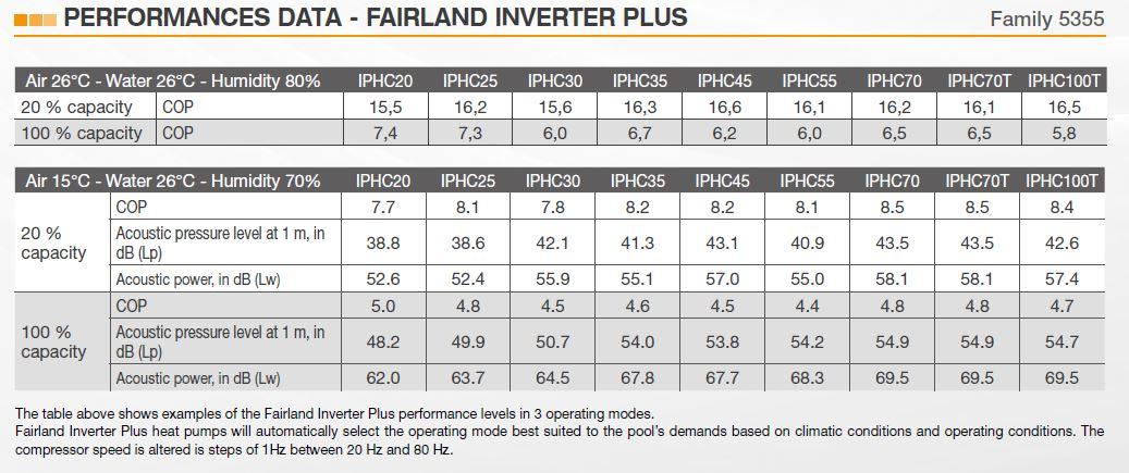 fairland_inverter_plus_specifications1.JPG
