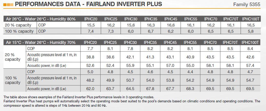 fairland_inverter_plus_specifications1.JPG