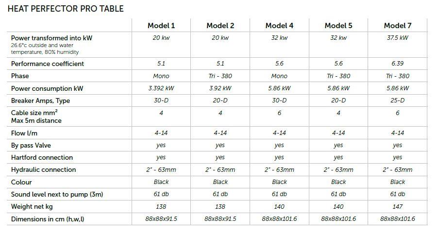 heat-perfector-pro-s-spec-table.JPG