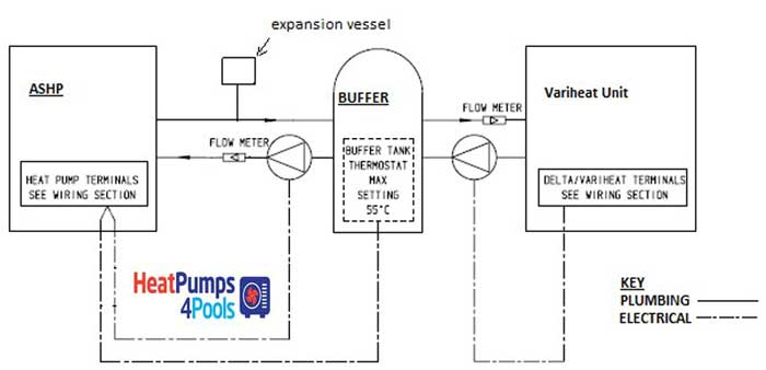 heat-pump-with-buffer-tank-configuration - heatpumps4pools
