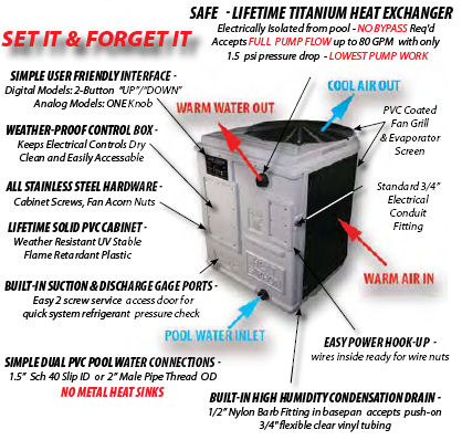 Heat Siphon Features