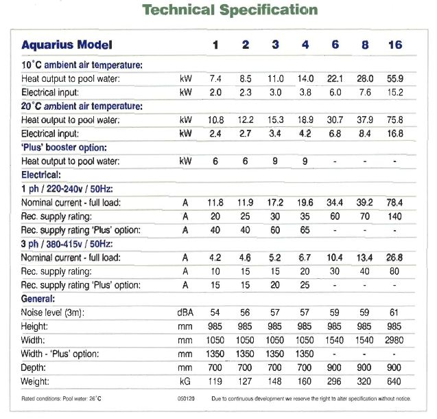 heatstar-aquarius-specification-chart.JPG