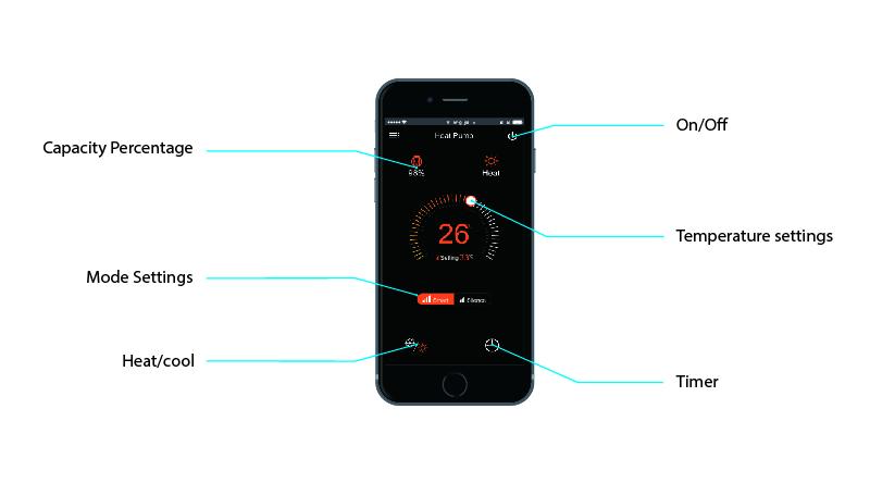 inverter+Wifi-Connection.jpg