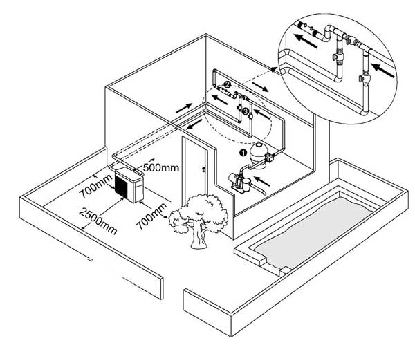 installation of swimming pool heat pumps Standard House Wiring pool heat pump layout diagram