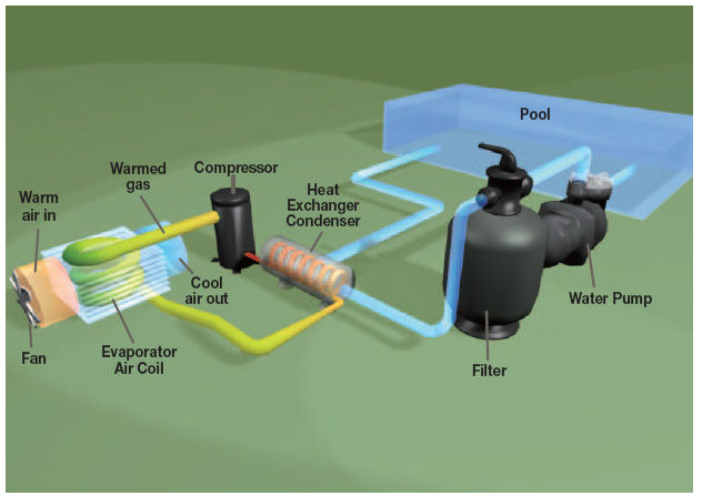 waterco installation diagram waterco electro heat plus 25kw, single phase (electroheat 85 nirvana heat pump wiring diagram at crackthecode.co