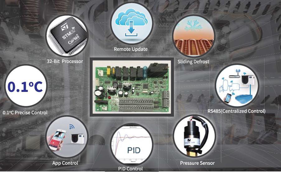 Themotec Inverter Heat Pumps Specifications