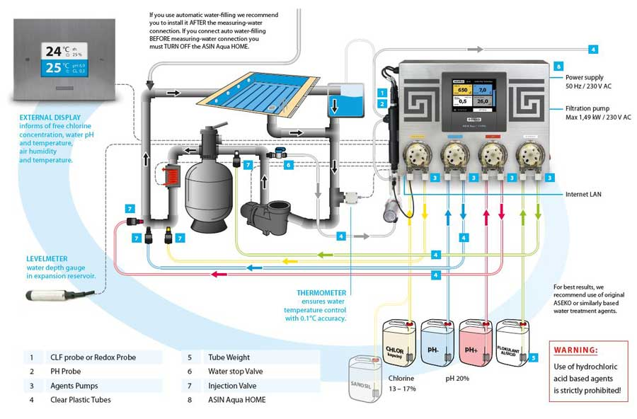 asin-aqua-home-installation-diagram.JPG