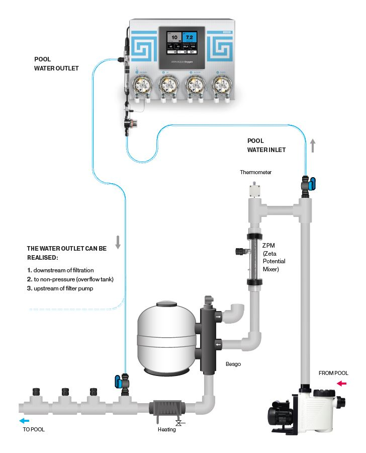 asin-aqua-oxygen-sampling-diagram.jpg