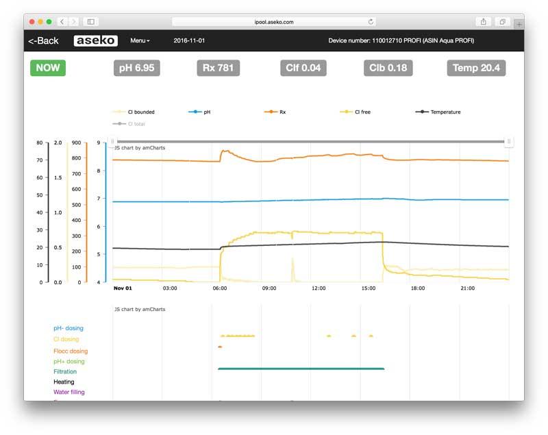 ipool-live-graph.jpg