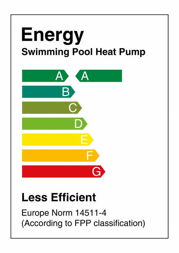 Energy rating chart Pro-Elyo Inverboost