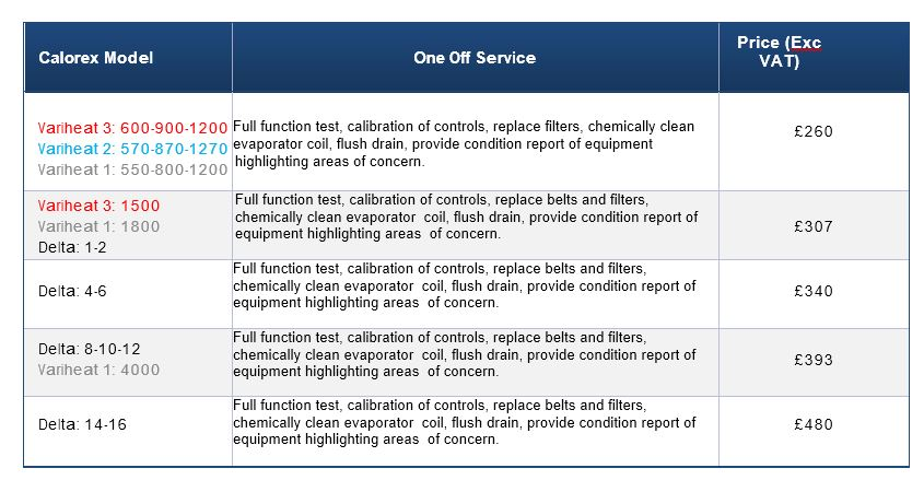 calorex one off servicing costs