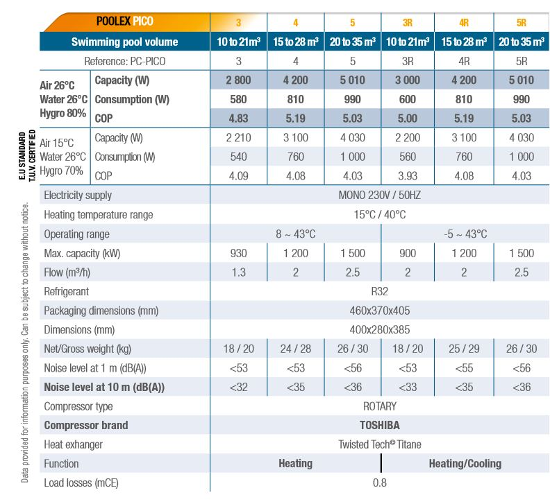 Pico Reversible Specifications