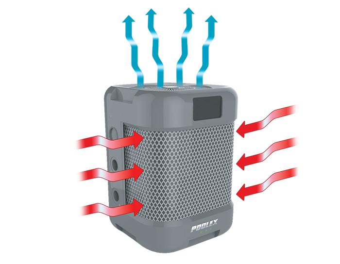 Q-Line 7 Vertical Ventillation